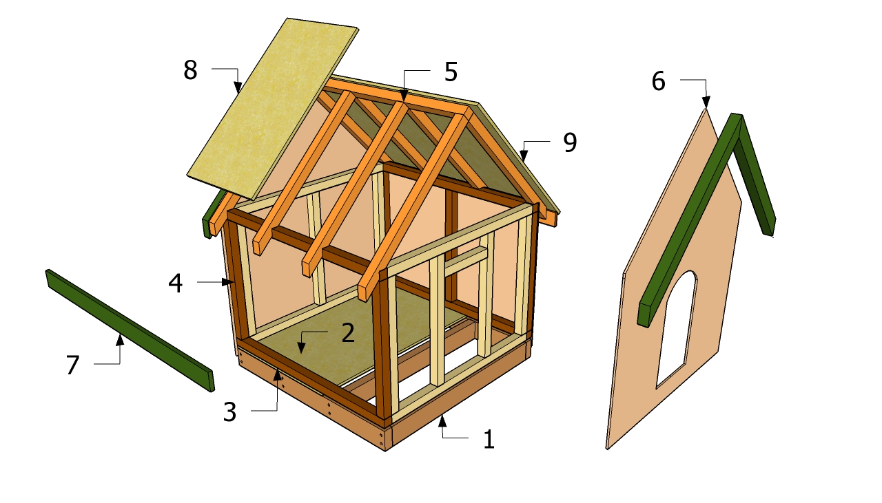 Dog house plans free free garden plans how to build - Small dog house blueprints ...