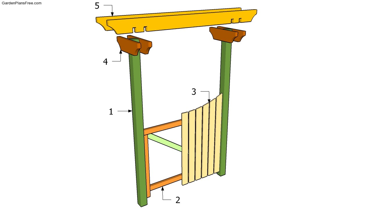 Woodwork build a garden gate plans pdf plans for Make a japanese garden gate