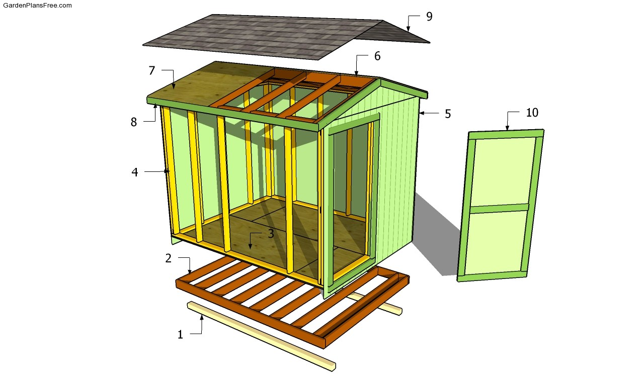 Building a Shed Roof | Free Garden Plans - How to build ...