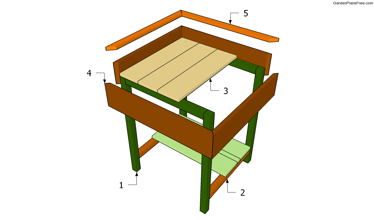 Building A Herb Planter