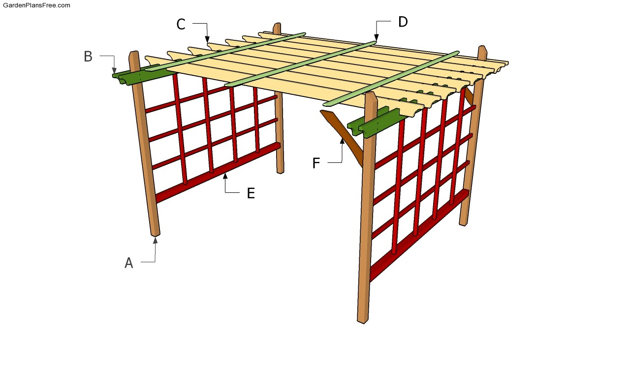 Garden pergola plans free garden plans how to build for Garden gazebo designs plans