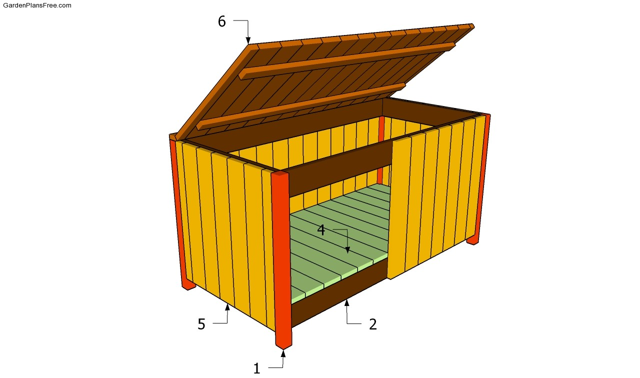 Wood Garden Storage Box Plans