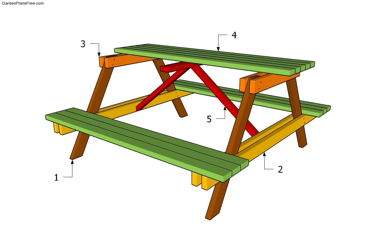 Plans Building Wooden Picnic Tables Get Dog And Puppy