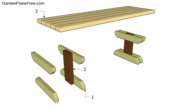 Building A Wooden Park Bench Buidling