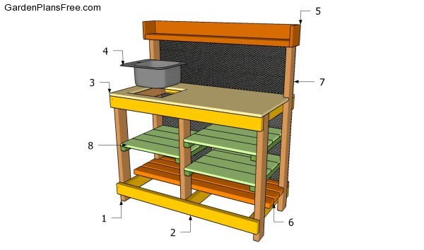 plans a potting bench with sink