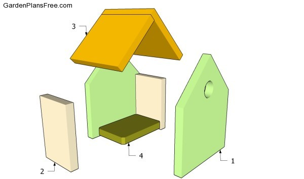Building a simple birdhouse