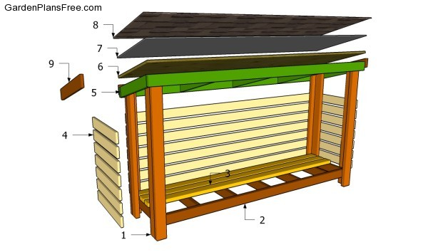 Shelter Building Wood Shed : Wood work firewood shelter plans pdf