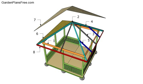 Building a gazebo roof