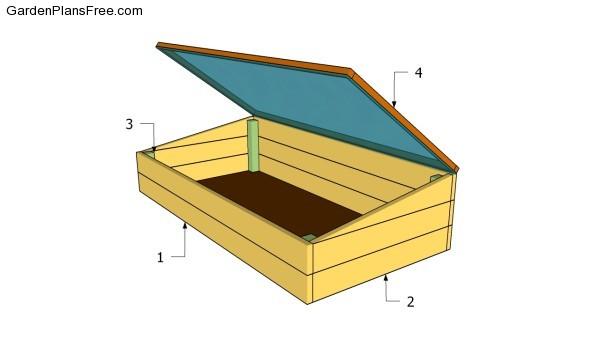 Building a mini-greenhouse