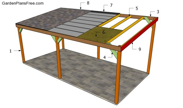 Carport plans free free garden plans how to build for Lean to style house plans