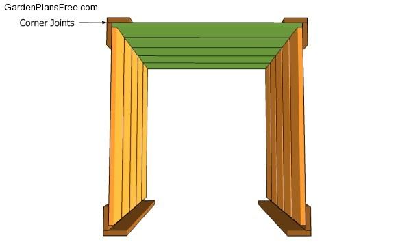 Corner joints