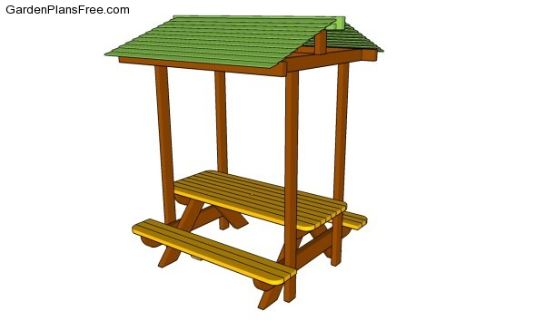 Picnic table pavilion