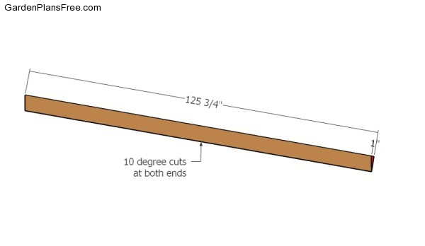 Roofing trims