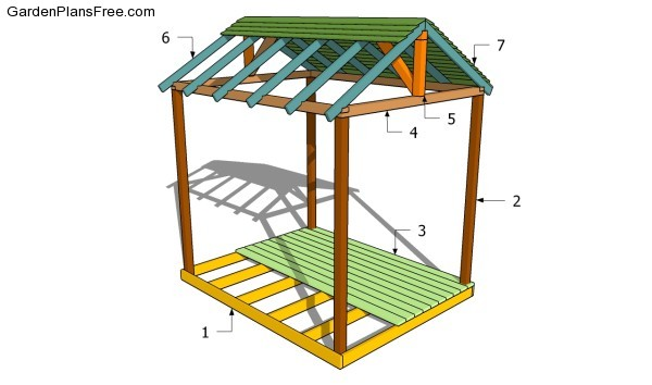 Wooden diy picnic shelter plans pdf plans Shelter house plans