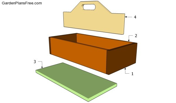 Wood tool box plans free garden plans how to build for Tools to build a house