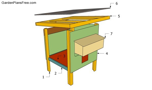 Chicken Coop Plans Free | Free Garden Plans - How to build ...