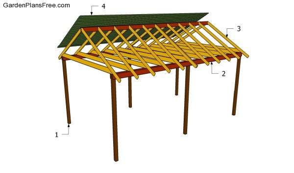 Building a picnic shelter