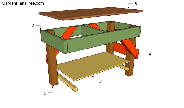 Building a workbench