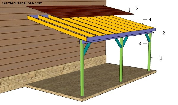 Attached carport plans free garden plans how to build Wood carport plans free