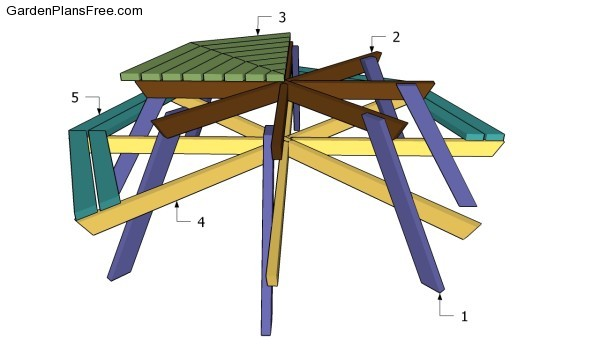 Building an octagonal picnic table