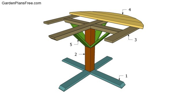 ... plans for building a round picnic table | Quick Woodworking Projects