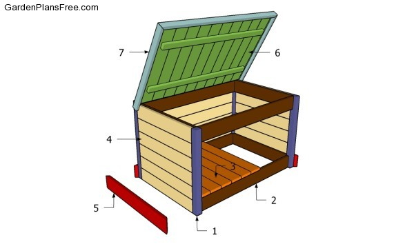 Deck Box Plans Free Garden Plans How to build garden projects
