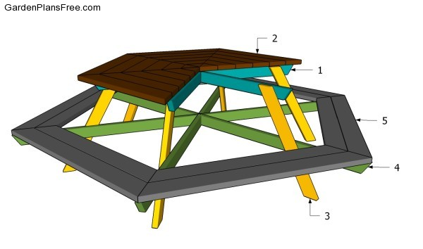 Free Plans For Building A Hexagon Picnic Table Quick Woodworking - Pentagon picnic table