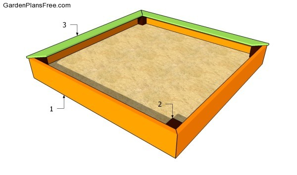 Building a wooden sandbox