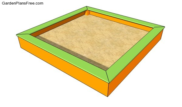Free sandbox plans
