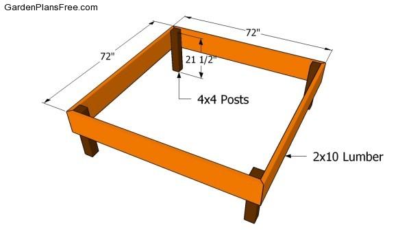 Making the frame of the sandbox
