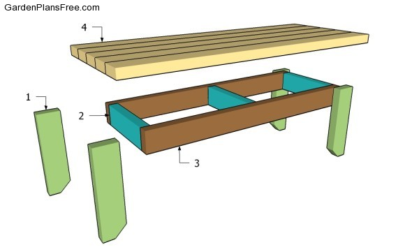 2x4 Bench Plans | Free Garden Plans - How to build garden projects