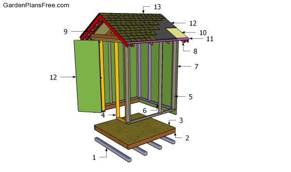 Building a small shed