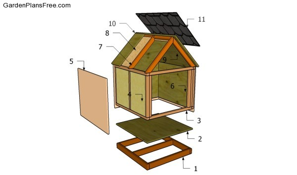 Insulated Dog House Plans   Free Garden Plans   How to build    Insulated Dog House Plans
