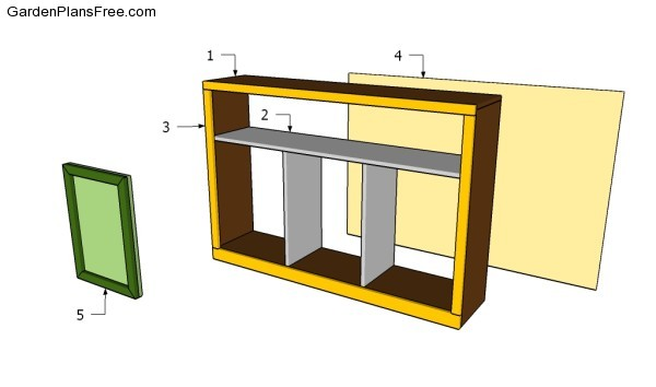 Building garage cabinets