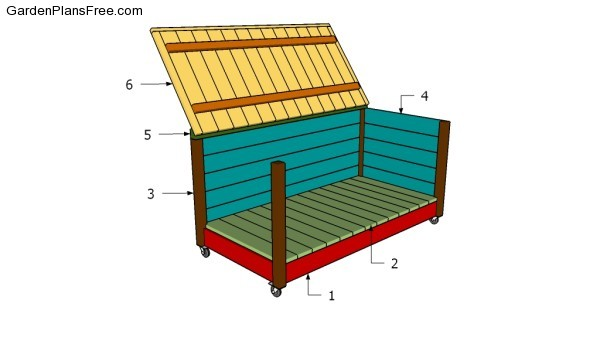 Diy Toy Box Plans Free