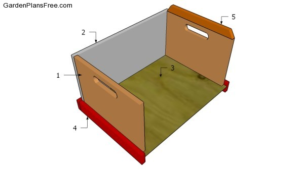 Building a wooden box