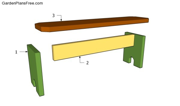 Building a picnic bench