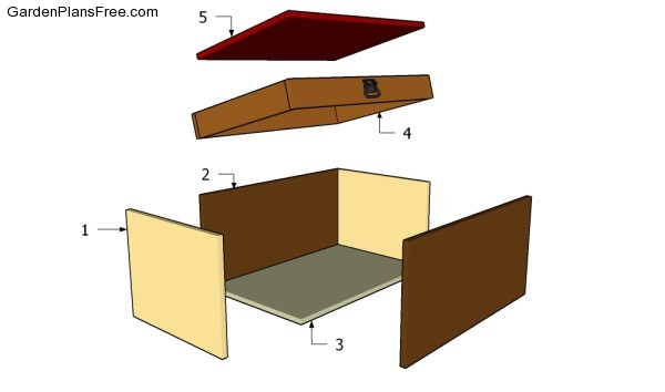 Building a wood chest