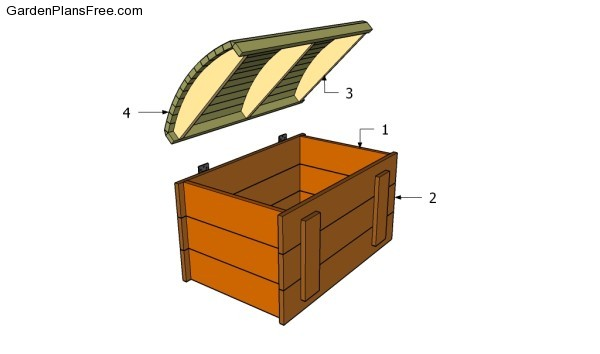 Building a treasure chest