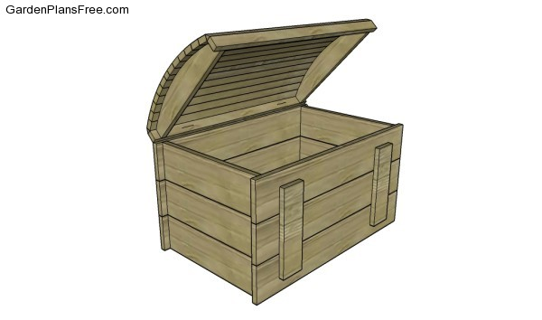 Treasure chest plans