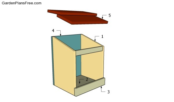 Nesting Box Plans Free Garden Plans How To Build