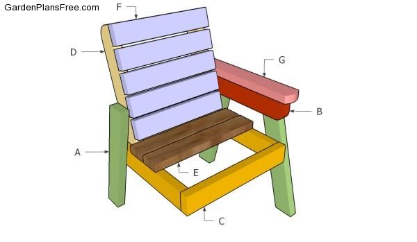 Sensational Outdoor Chair Plans Free Garden Plans How To Build Theyellowbook Wood Chair Design Ideas Theyellowbookinfo