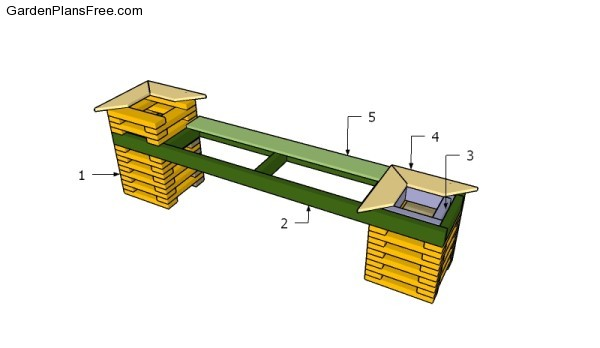 Building a garden planter bench