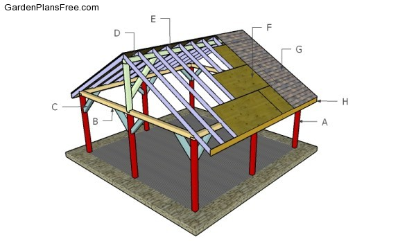 Picnic shelter building plans find house plans dog Shelter house plans