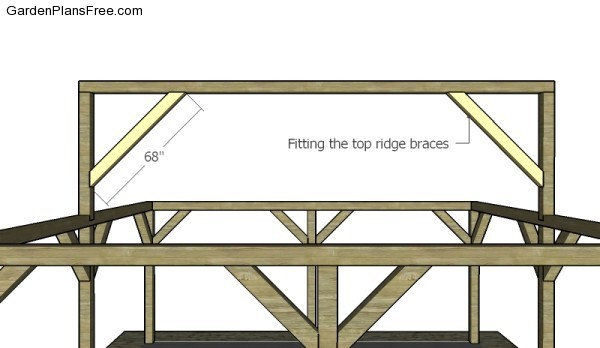 Top ridge braces
