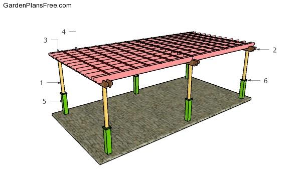Building a 12x24 pergola